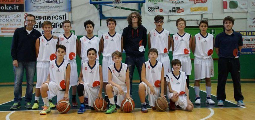 Under 14 Elite: Bella vittoria a Grosseto!