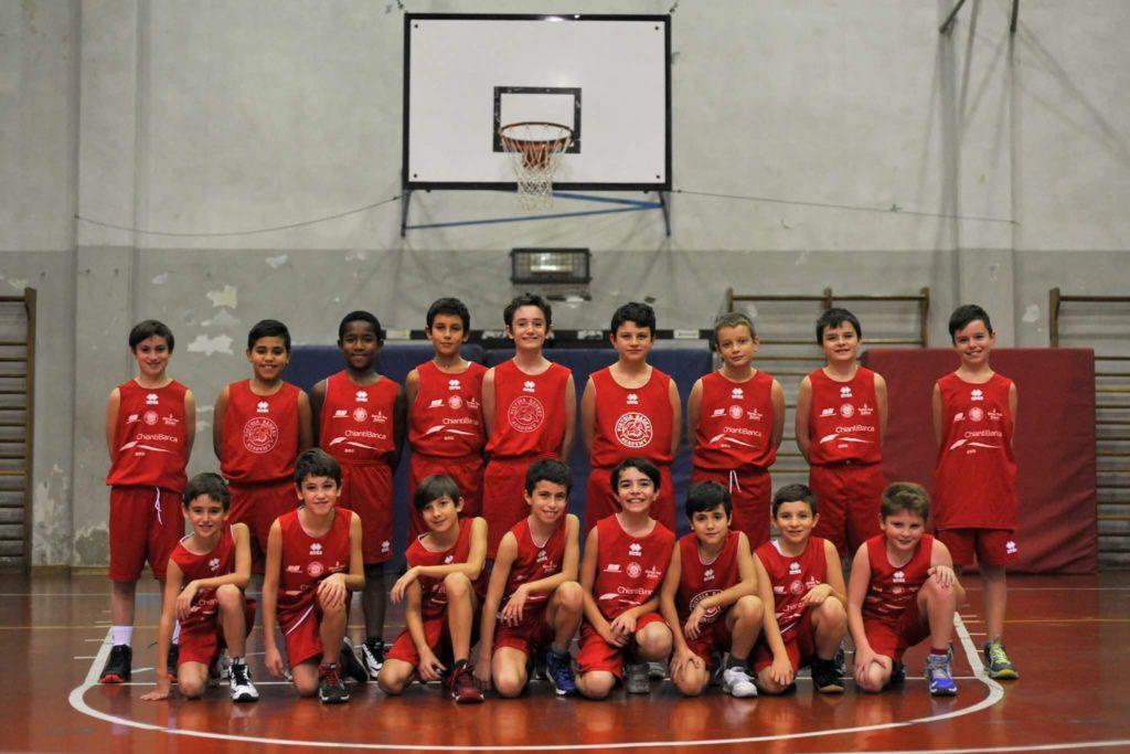 Squadra Aquilotti 2006 Pistoia Basket