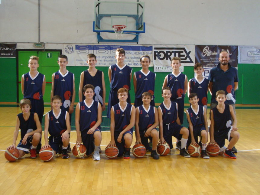 Under 14 : Recap ultime due partite