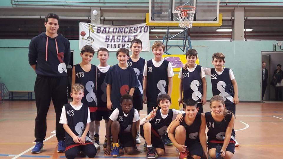 Squadra Aquilotti 2008