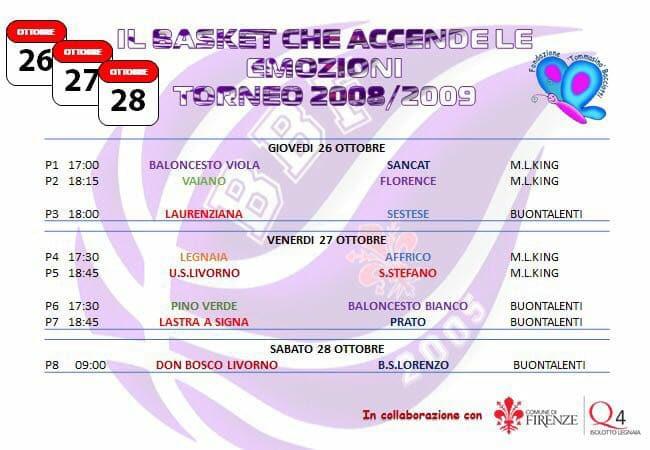 Aquilotti 2008 torneo firenze 2017_A