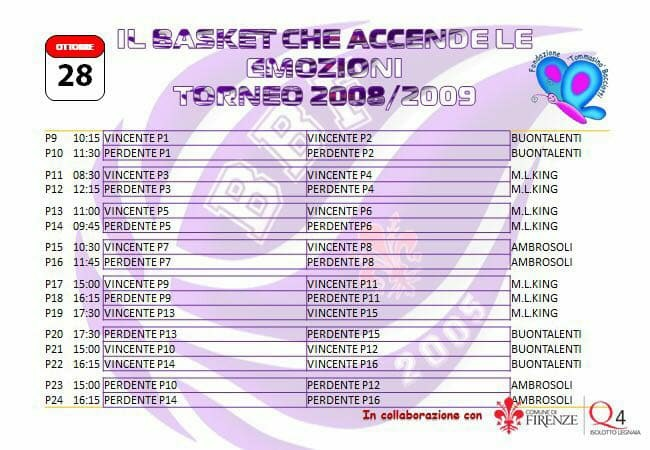 Aquilotti 2008 torneo firenze 2017_B