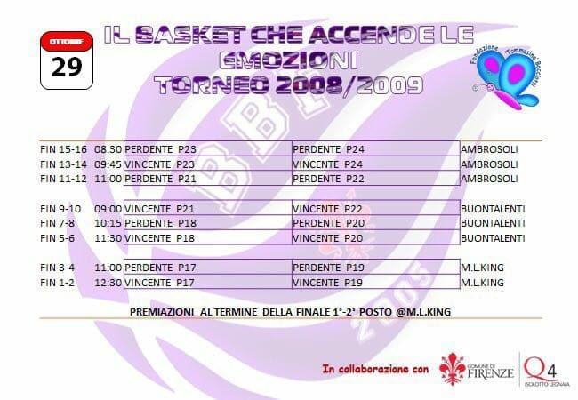 Aquilotti 2008 torneo firenze 2017_C