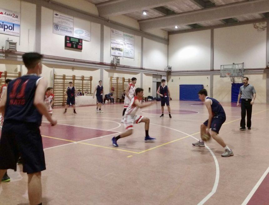 Doppia vittoria in trasferta per gli Under 18 Elite