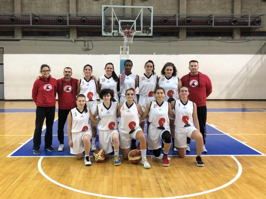 L'Under 18 Femminile sconfitta a Empoli