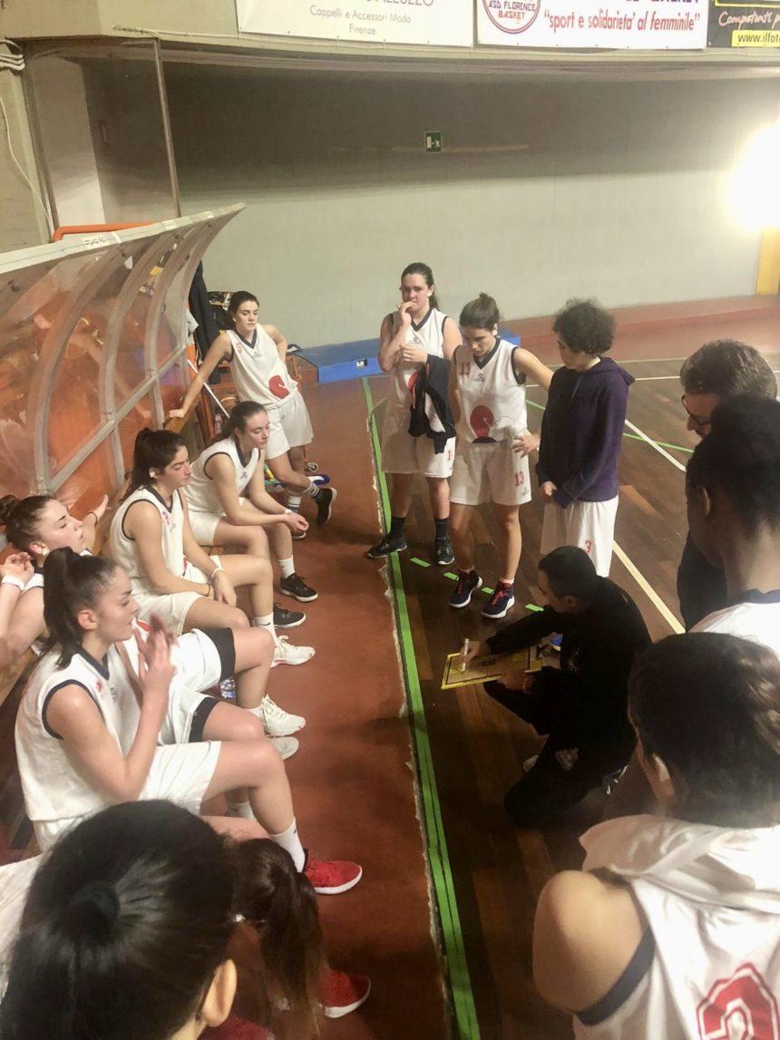 Vittoria in volata per l'Under 18 Femminile contro Lucca